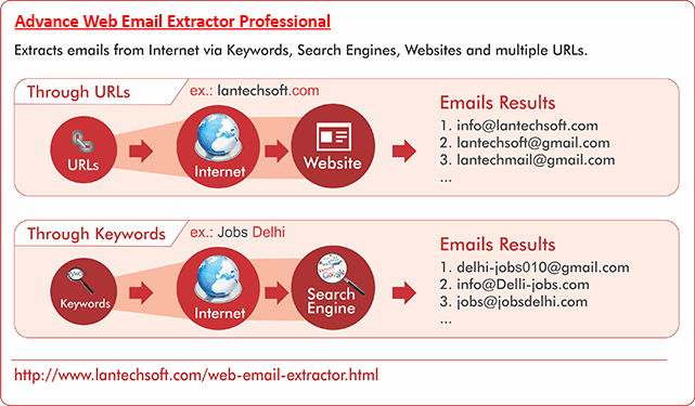 GET] Advance Web Email Extractor Professional Cracked – Free